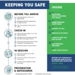 keeping you safe june 2020 newsletter